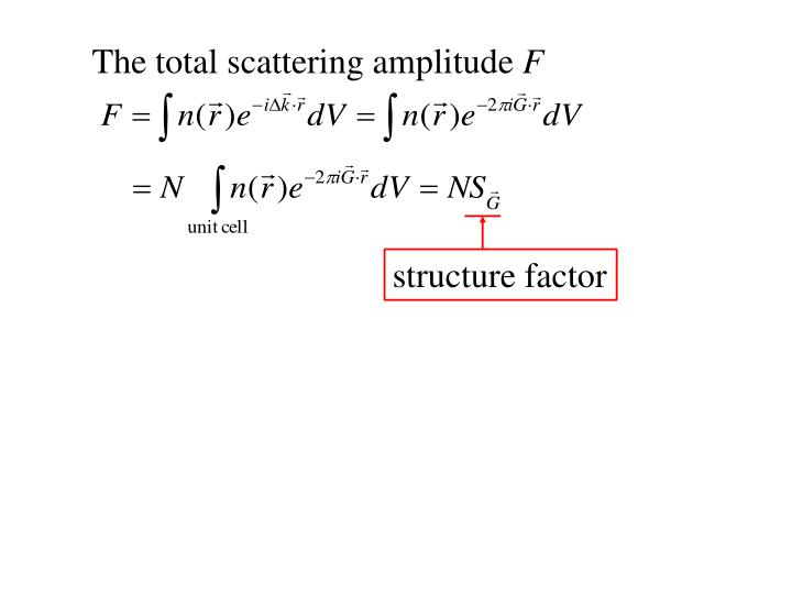 The total scattering amplitude