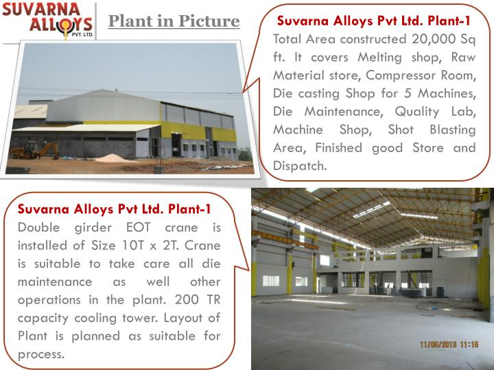 Suvarna Alloys