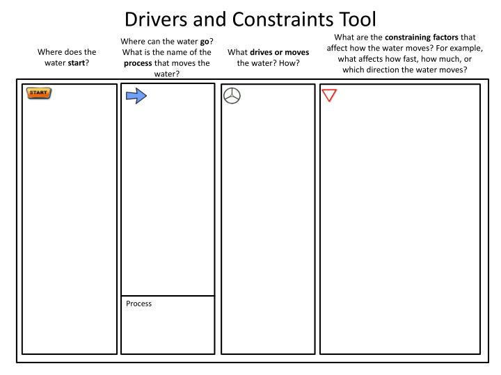 Drivers and Constraints Tool