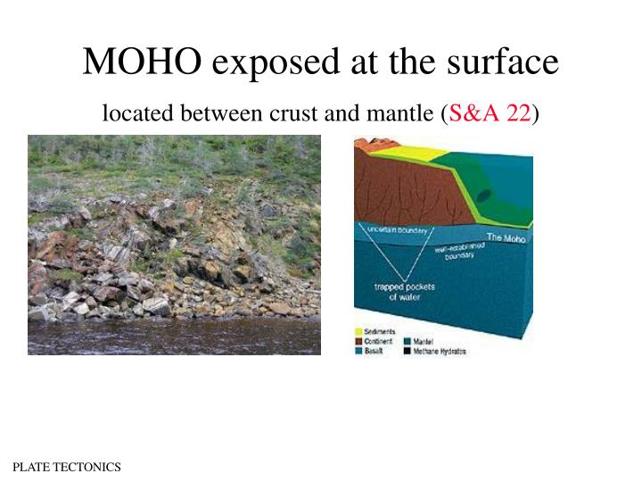 MOHO exposed at the surface