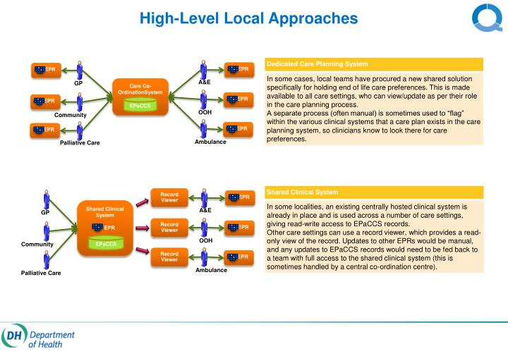 High-Level Local Approaches