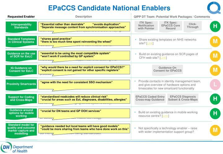 EPaCCS