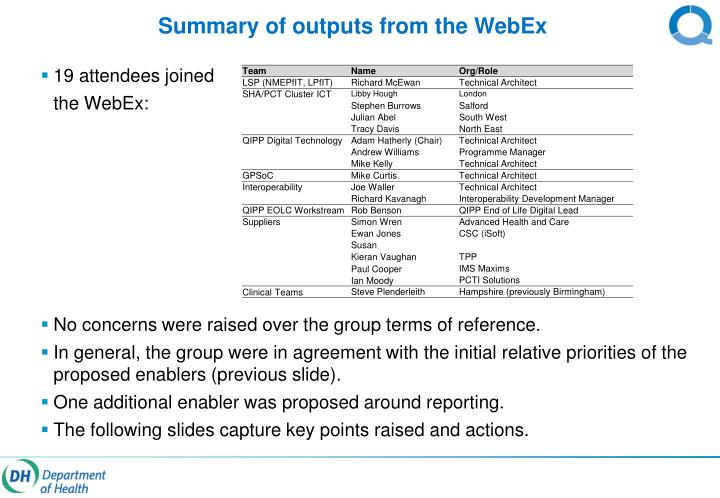 Summary of outputs from the WebEx