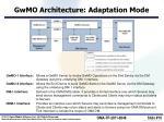 gwmo architecture adaptation mode