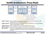 gwmo architecture proxy mode