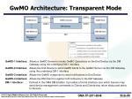 gwmo architecture transparent mode