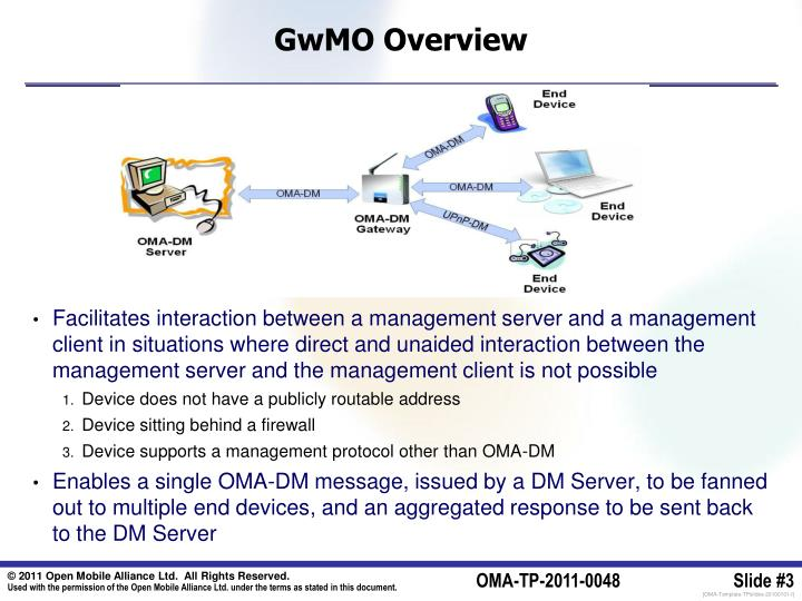 Gwmo overview