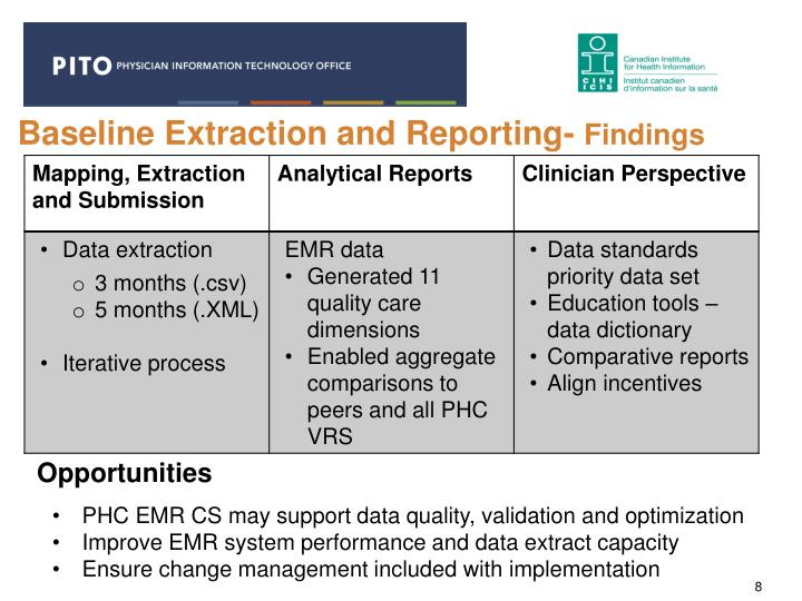 Baseline Extraction and Reporting-