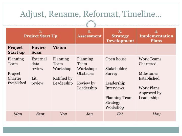 Adjust, Rename, Reformat, Timeline…