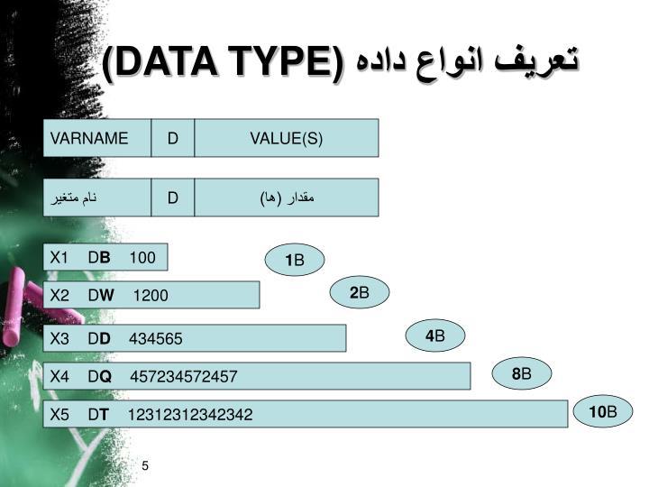 تعریف انواع داده (