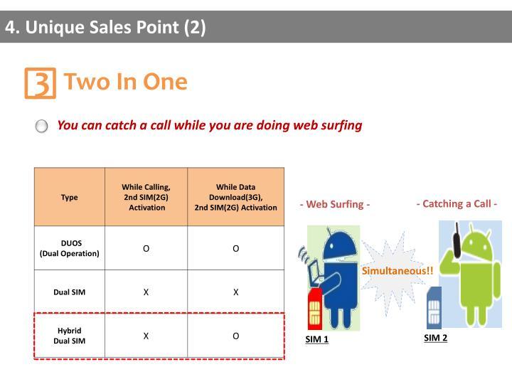 4. Unique Sales Point (2)
