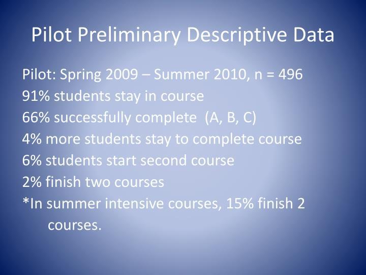 Pilot Preliminary Descriptive Data