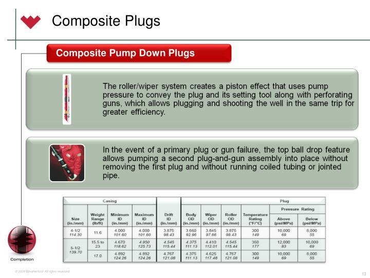 Composite Plugs