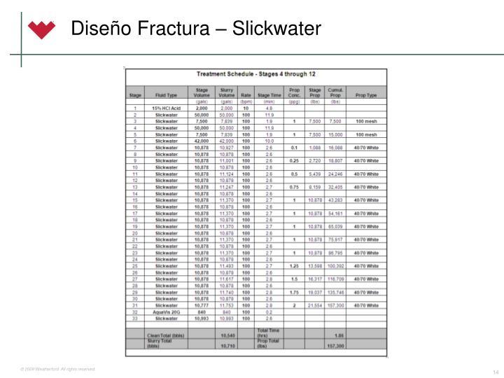 Diseño Fractura – Slickwater