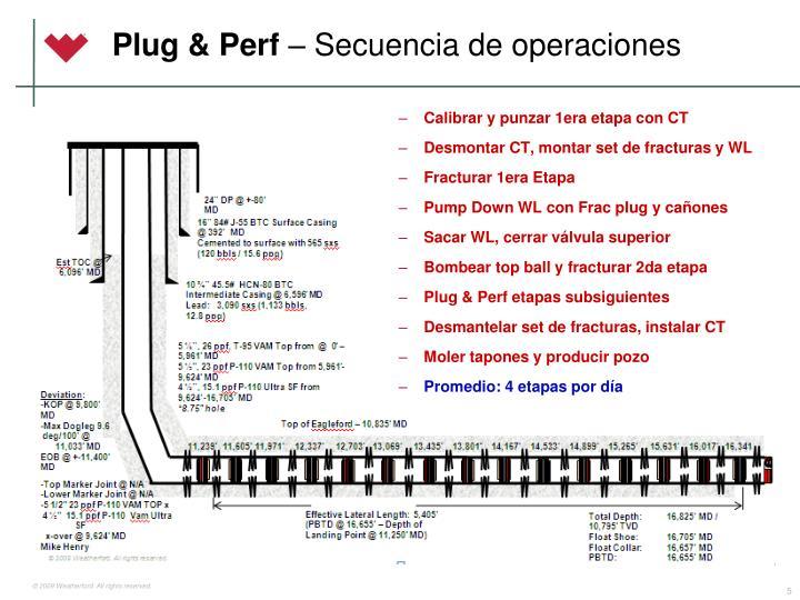 Plug & Perf