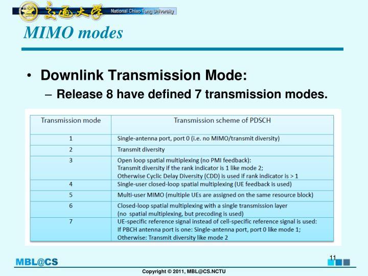 MIMO modes