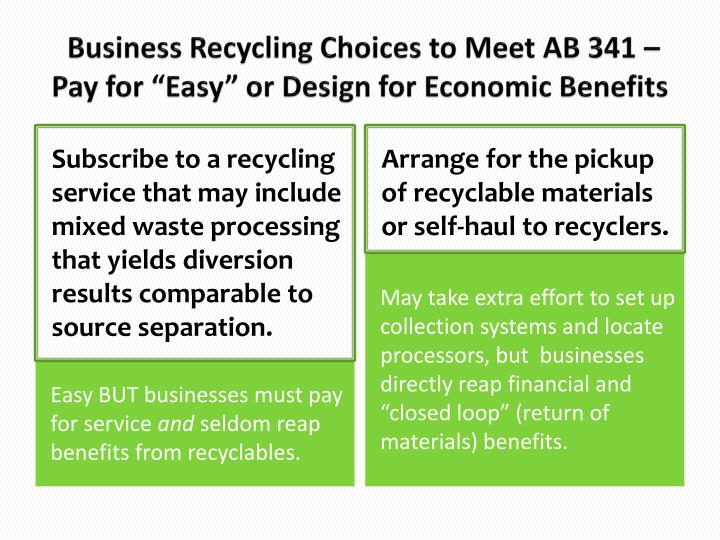 "Business Recycling Choices to Meet AB 341 – Pay for ""Easy"" or Design for Economic"