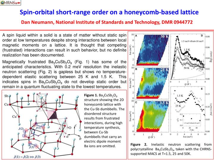 Spin-orbital short-range order on a honeycomb-based