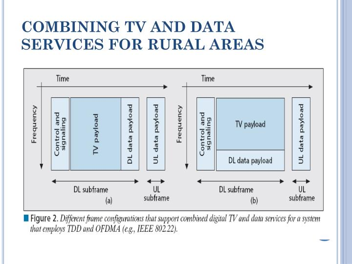 COMBINING TV AND DATA SERVICES FOR