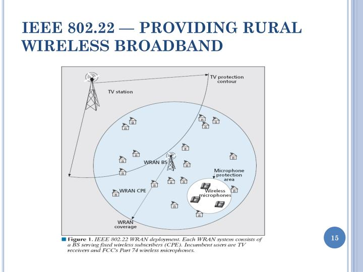 IEEE 802.22 — PROVIDING RURAL WIRELESS