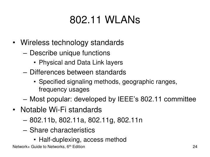 802.11 WLANs
