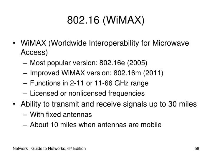 802.16 (WiMAX)