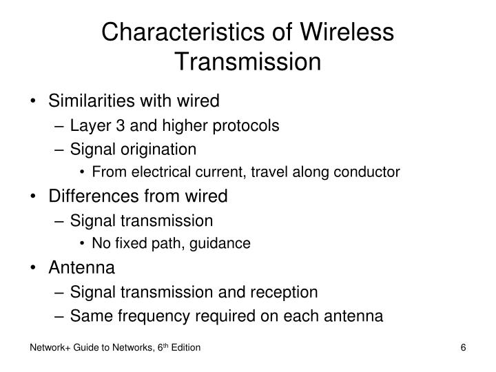 Characteristics of Wireless Transmission