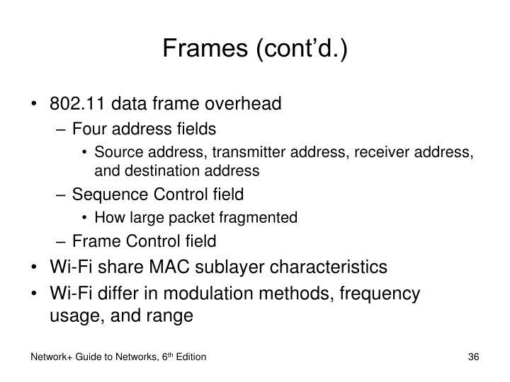 Frames (cont'd.)