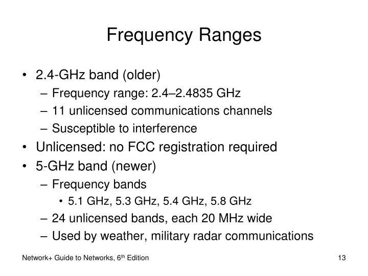 Frequency Ranges