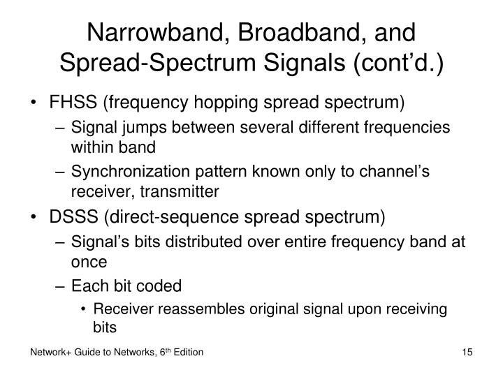 Narrowband, Broadband, and