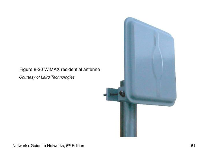 Figure 8-20 WiMAX residential antenna