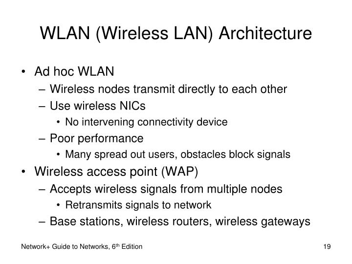 WLAN (Wireless LAN) Architecture