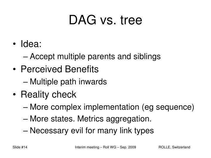 DAG vs. tree
