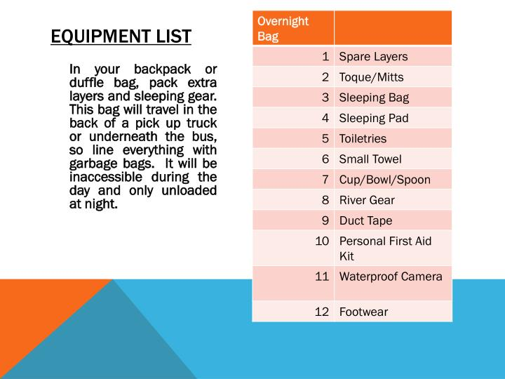 Equipment list