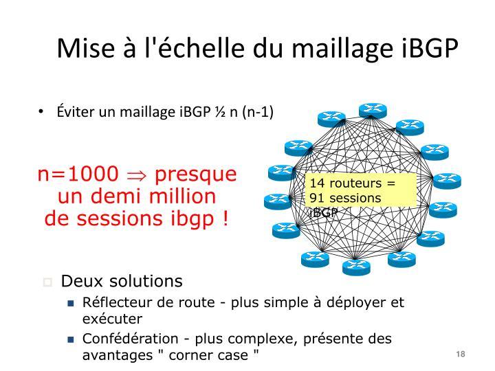 Mise à l'échelle du maillage iBGP