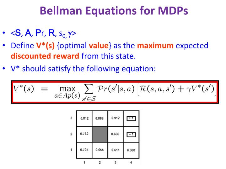 Bellman Equations for