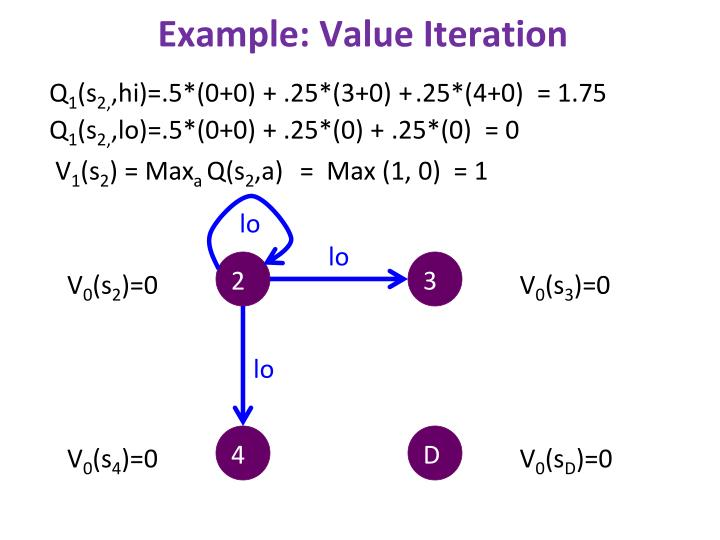 Example: Value Iteration