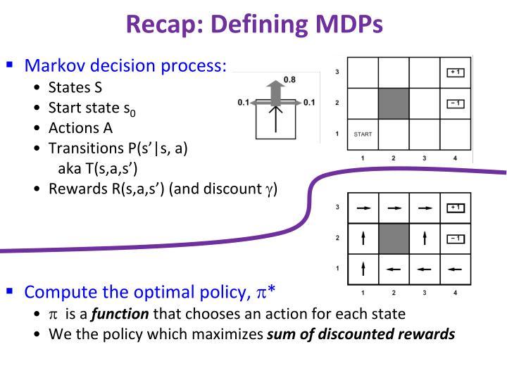 Recap: Defining MDPs