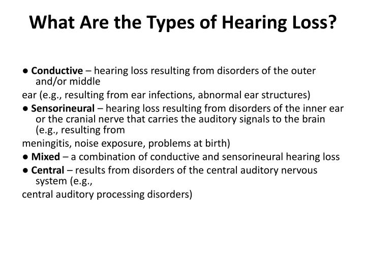 What are the types of hearing loss