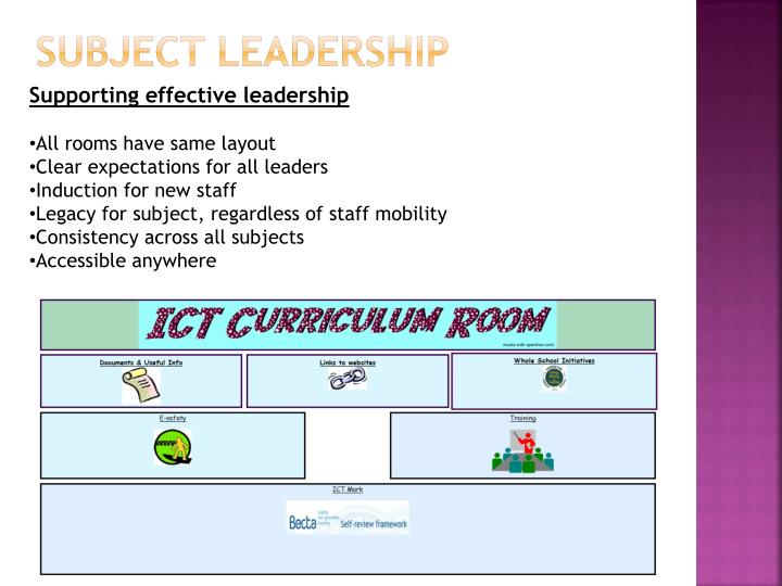 SUBJECT LEADERSHIP