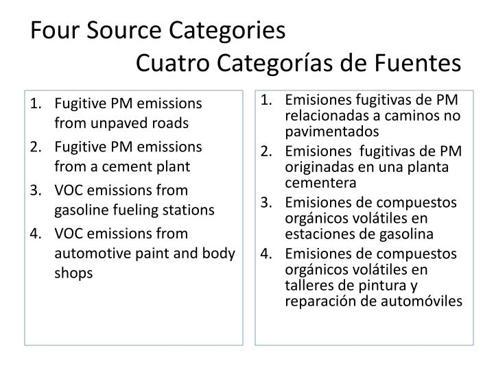 Four source categories cuatro categor as de fuentes