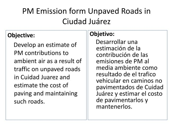 PM Emission form Unpaved Roads in Ciudad