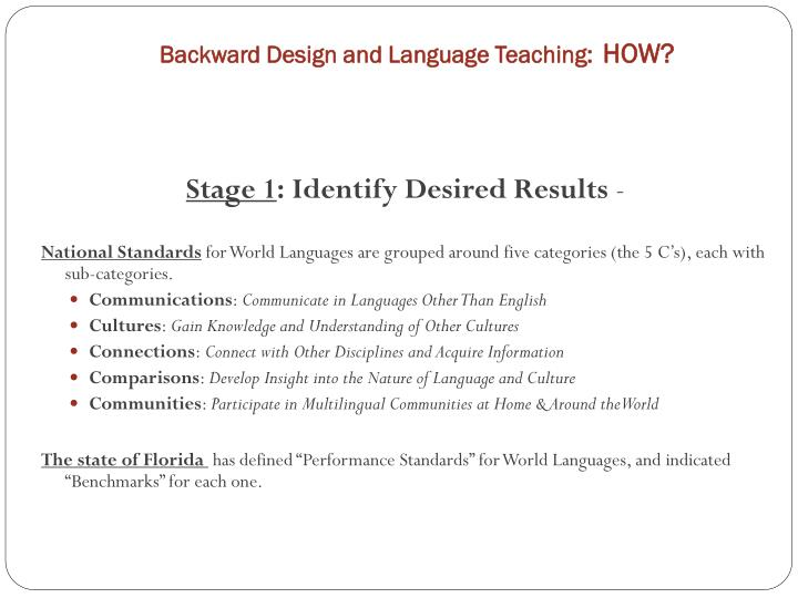 Backward Design and Language Teaching: