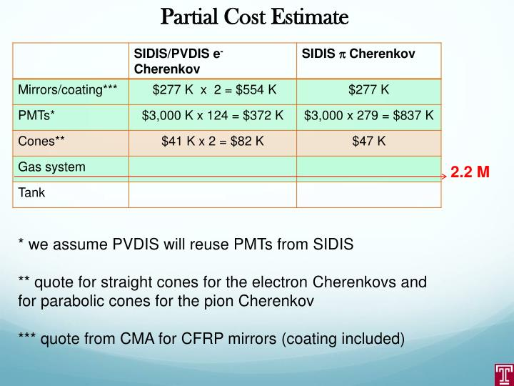 Partial Cost Estimate