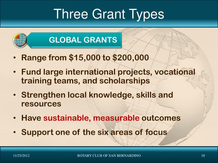 Three Grant Types