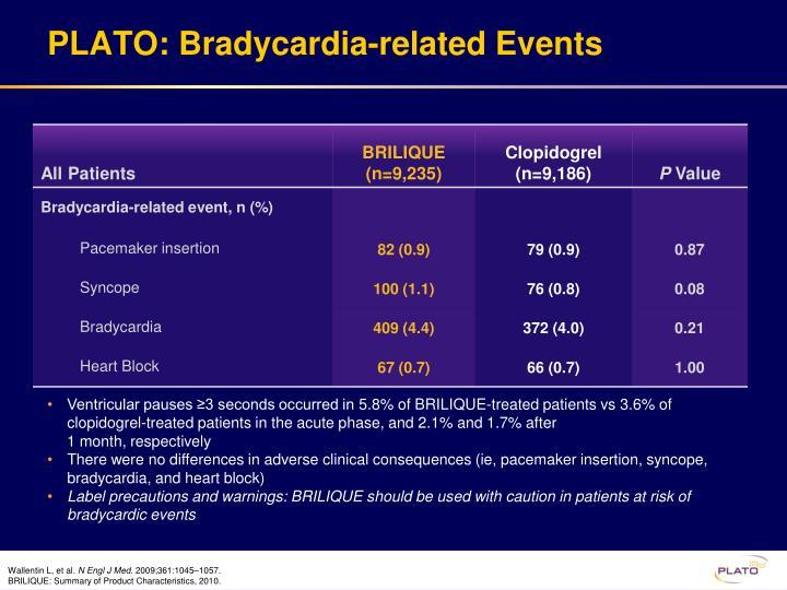 PLATO: Bradycardia-related Events
