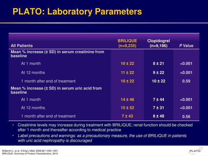 PLATO: Laboratory Parameters
