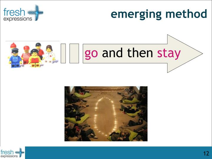 emerging method