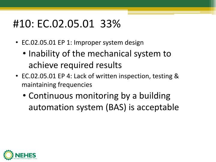 #10: EC.02.05.01  33%