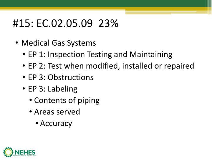#15: EC.02.05.09  23%